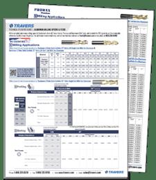 Aluminum Milling Speed Guide