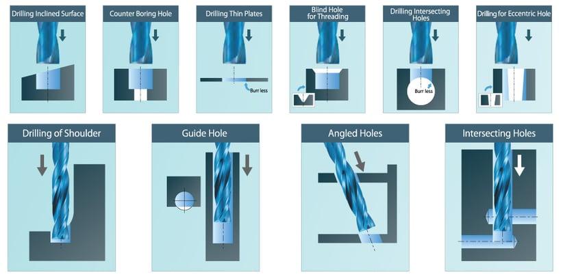 Nachi Aqua Drill EX Flat